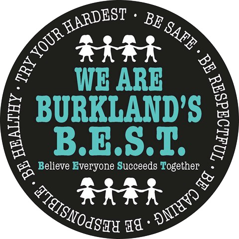 The BEST of Burkland